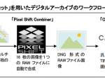 富士フイルム、約4億画素の画像を忠実な色再現で撮影・生成できる機能「ピクセルシフトマルチショット」を開発