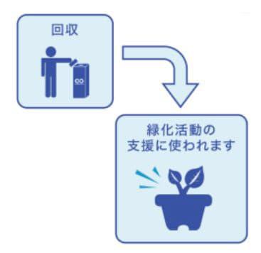 ロート製薬とマツモトキヨシHD、「地球も肌も潤うリサイクルプログラム」を開始