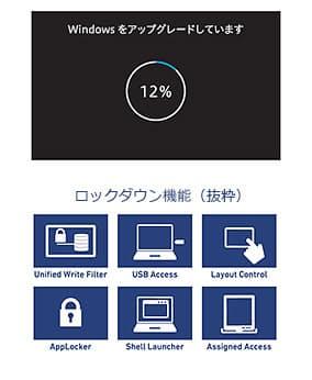 ロジテック子会社、OSアップデートによる業務遅延を抑止するスリムデスクトップ「LC-6DF10/LB01」を発売