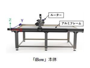 アクティオ、竹中工務店・カナモトなどと建築仕上げ材(ボード材)加工アシスト機「iBow(アイボー)」を開発