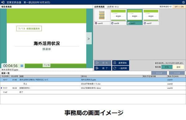 NECソリューションイノベータ、SaaS型ペーパーレス会議サービス「ConforMeeting SaaS版」を提供開始