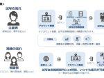 カカクコム、エイガ・ドット・コムがDRM実装のオンライン試写サービス「スクリーニングマスター」を提供開始