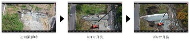 楽天AirMap、ドローンを活用した土木・建築現場における 工事進捗管理サービス「JobSight」の提供を開始