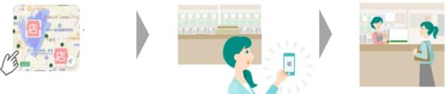 ヤマトHDとヤマト運輸、ECサイトで購入した商品を生活導線上の店舗で受け取れるサービスを開始