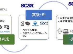 SCSK、アイデミーとAI教育コンテンツ作成と提供に関する業務提携に合意しAI活用支援分野における包括的協業を開始