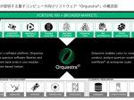 伊藤忠商事、量子コンピュータ向けのソフトウェアを開発する米・Zapata Computing社へ出資