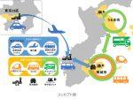 NECソリューションイノベータ・沖縄県南城市・うるま市など、観光振興に向けた観光型MaaSの実証実験を開始