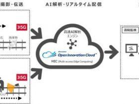 NTTドコモや京急電鉄など、5GとAI深層学習を活用した鉄道インフラのリアルタイム遠隔・自動監視の実証試験を開始
