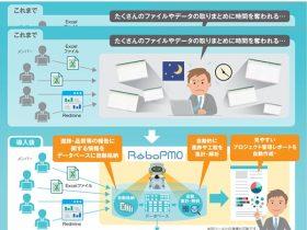 TIS、「プロジェクト管理自動化サービス」を提供開始