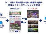 富士通コネクテッドテクノロジーズ、シニア向けSNS「らくらくコミュ二ティ」のアプリ配信を開始し温泉情報サイトをオープン