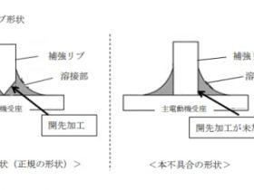 日本製鉄、南海電鉄の特急ラピート向け台車の補強作業での不具合と再発防止について発表