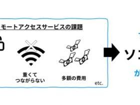 VAIO、どこでも安全・快適なリモートアクセスを実現する「ソコワク」を提供開始
