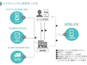 ネクスウェイ、「ネクスウェイ本人確認サービス」とSMS認証サービス「SMSLINK」のセット導入支援を開始