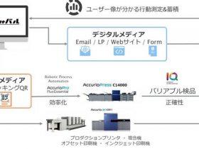 コニカミノルタ、デジタルマーケティングにプリントメディア