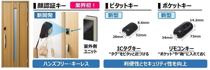 YKK AP、「顔認証キー」による施解錠や専用アプリでスマートフォンも鍵になる「新スマートドア」