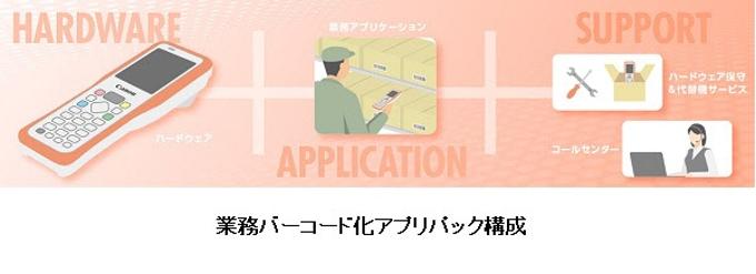 キヤノンMJ、中小企業のデジタル化を支援する「業務バーコード化アプリパック」