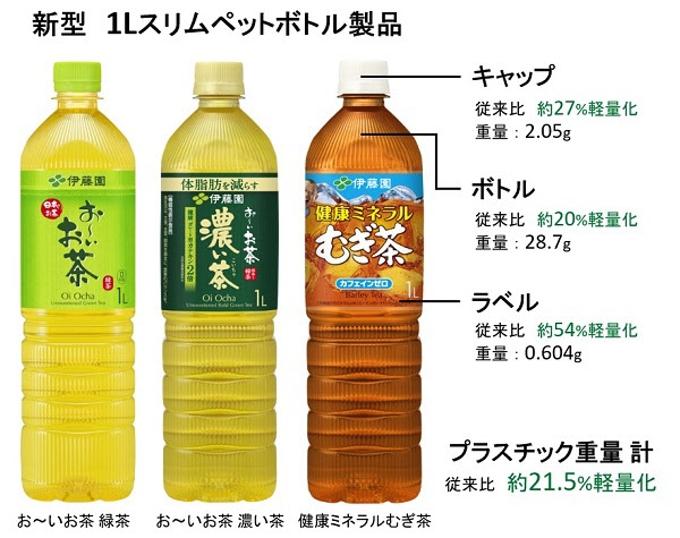 伊藤園、新型1Lスリムペットボトル製品「お~いお茶 緑茶/濃い茶」「健康ミネラルむぎ茶」