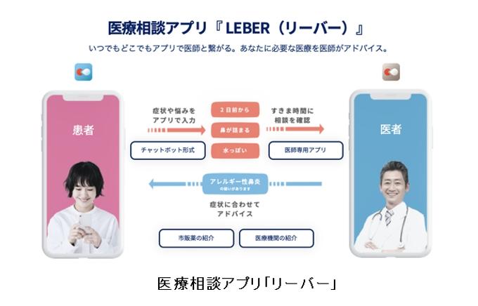 凸版印刷とリーバー、医療相談アプリ「リーバー」