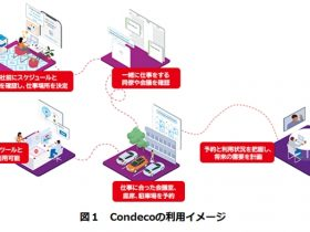 日立ソリューションズ、オフィススペースの運用管理ができるサービス「Condeco(コンデコ)」