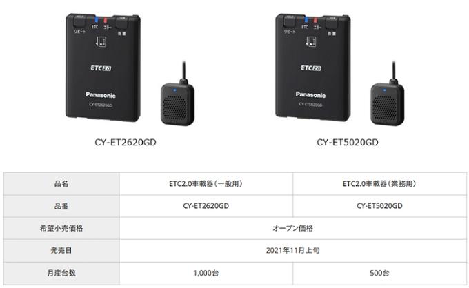 パナソニック、一般用と業務用の単体発話型ETC2.0車載器2機種