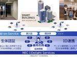 NEC、オフィスなどのスマートビルディングの取り組みを支援する顔認証を活用した入退・決済ソリューション