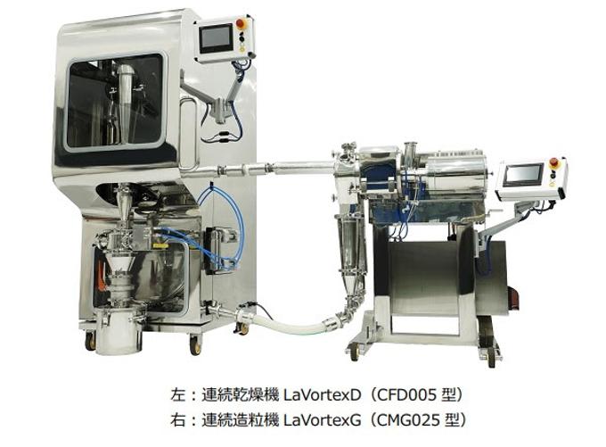 アーステクニカ、製剤の連続生産システム「LaVortex(ラボルテックス)」