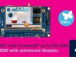 STマイクロ、IoT機器の高性能化・高付加価値化を実現するSTM32H7マイコン製品を発表