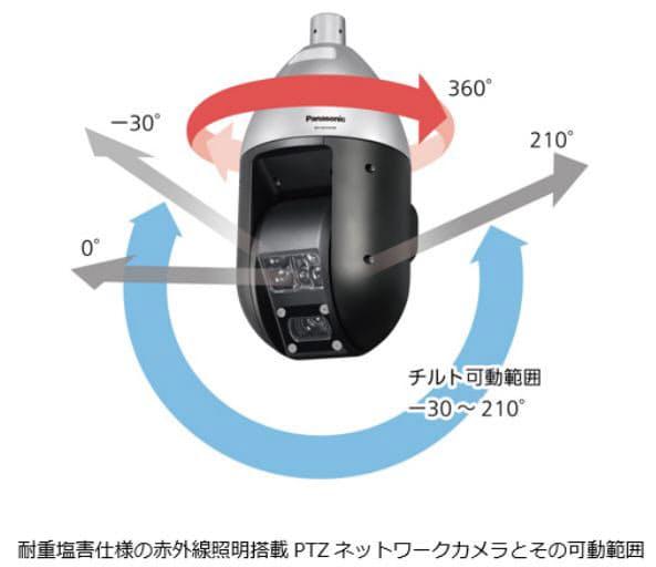 パナソニック、重塩害地域に設置可能な赤外線照明搭載PTZネットワークカメラ2機種を発売