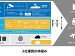 コネクシオ、ノキア・日鉄ソリューションズとローカル5G/プライベートLTEソリューションの共同検証を開始