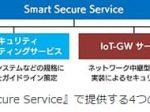 SBテクノロジー・NEC・サイバートラスト、共同開発の建物向けサイバーセキュリティ対策システムを提供開始