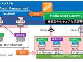 パナソニック、放送局向けにロケーションフリーなコンテンツ制作を実現する番組制作システムを開発
