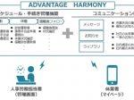 アドバンテッジリスクマネジメント、休業者の情報をクラウドで一括管理する「ADVANTAGE HARMONY」を提供開始