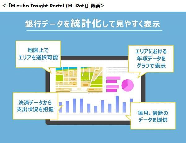 みずほ銀行、保有する統計データ・オープンデータ・外部データを組み合わせた統計データ販売サービス「Mi-Pot」を開始
