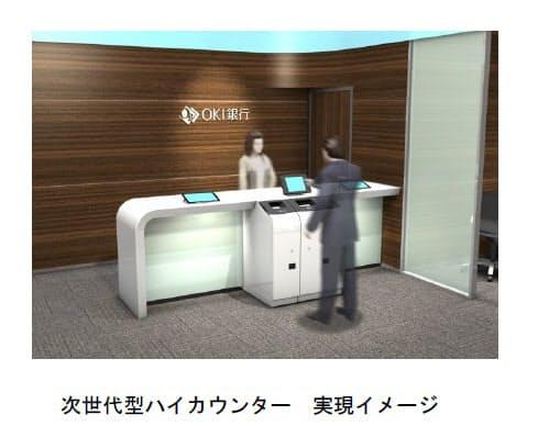 OKI、山梨中央銀行と次世代型ハイカウンターの実現に向けた取り組みを開始