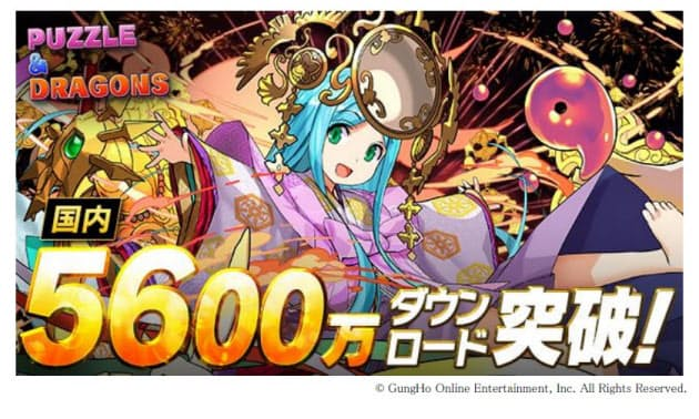 ガンホー、スマホ向けパズルRPG「パズル&ドラゴンズ」が国内累計5,600万ダウンロードを突破