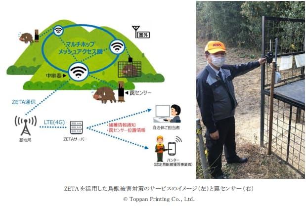 凸版印刷とALSOK福島、ZETAを活用し鳥獣被害対策サービスの実証開始