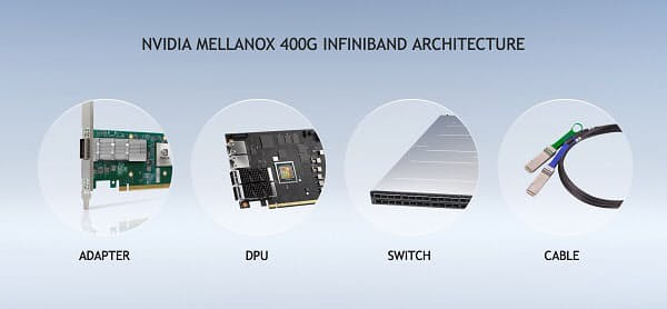NVIDIA、第7世代の「NVIDIA Mellanox 400GB InfiniBand」を発表