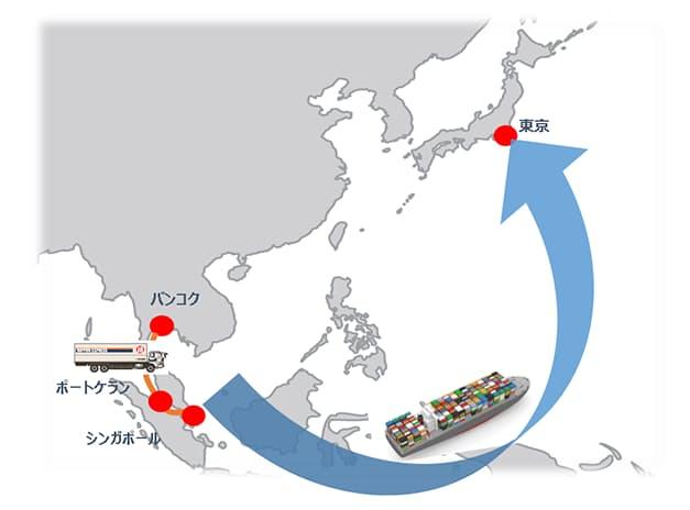 日通、南アジア・オセアニア日通がタイ発日本向けBCP対応Truck&Sea輸送サービスを開始
