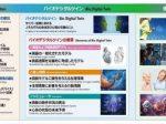 医療健康ビジョン:バイオデジタルツインの実現
