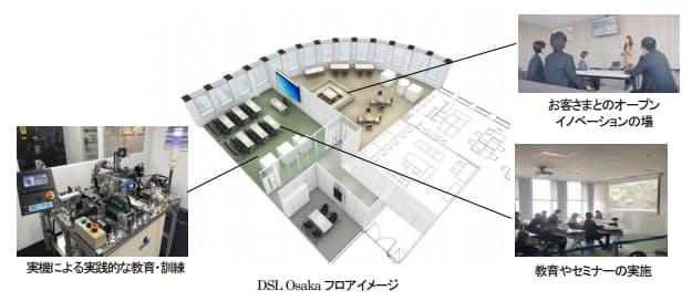 日立システムズ、大阪府大阪市に「DX Smart Lounge Osaka」を開設