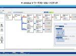 OSK、電子取引データ保存を効率化した統合型グループウェアパッケージ「eValue V」の新バージョンを発売
