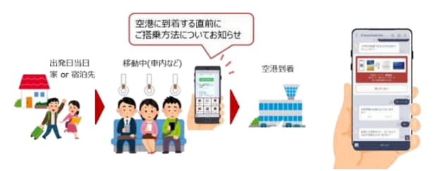 JAL、LINEを活用した搭乗案内サービス「AIRPORT GUIDE」のトライアルを実施
