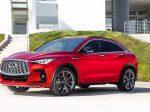 日産自、インフィニティが新型SUV「QX55」を発表