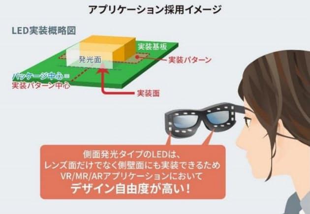 ローム、VR/MR/AR の視線追跡用途に最適な超小型赤外LED「CSL1501RW」を開発