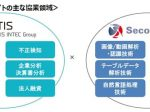 TIS、金融領域のAI/データ分析に強みを持つセカンドサイトと資本・業務提携