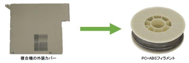 キヤノンエコロジーインダストリー、リサイクルプラスチック100%の3Dプリンター用フィラメント2種類を独自開発