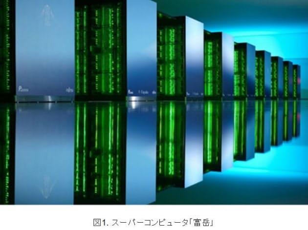 国立環境研・理研・富士通、スーパーコンピュータ「富岳」を利用した史上最大規模の気象計算を実現