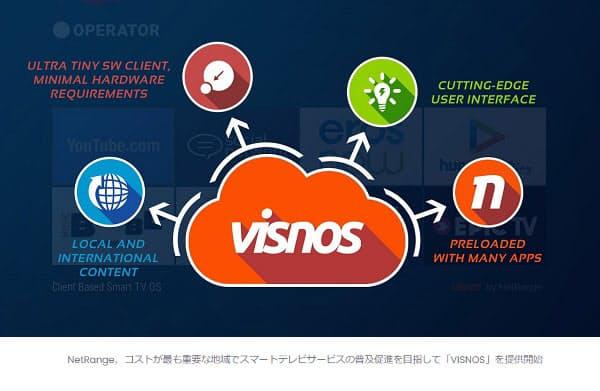 ACCESS子会社、クラウド型TVプラットフォーム「VISNOS」を提供開始