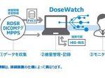 GEヘルスケア・ジャパン、放射線線量管理システムDoesWatchの提供を強化