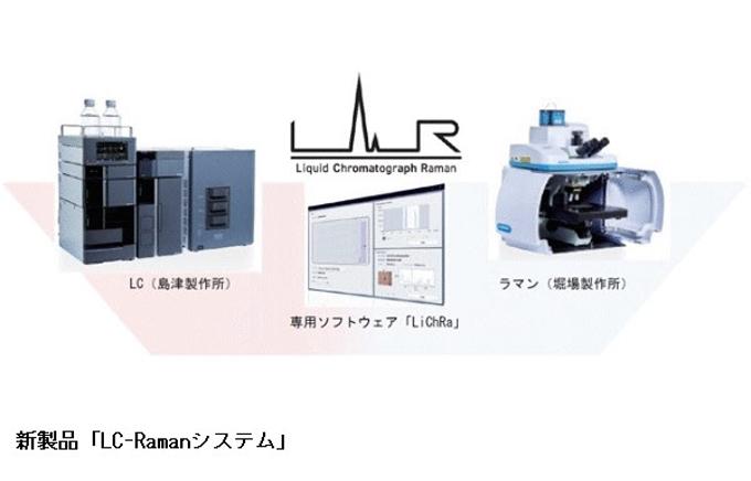 島津製作所と堀場製作所、計測機器「LC-Ramanシステム」